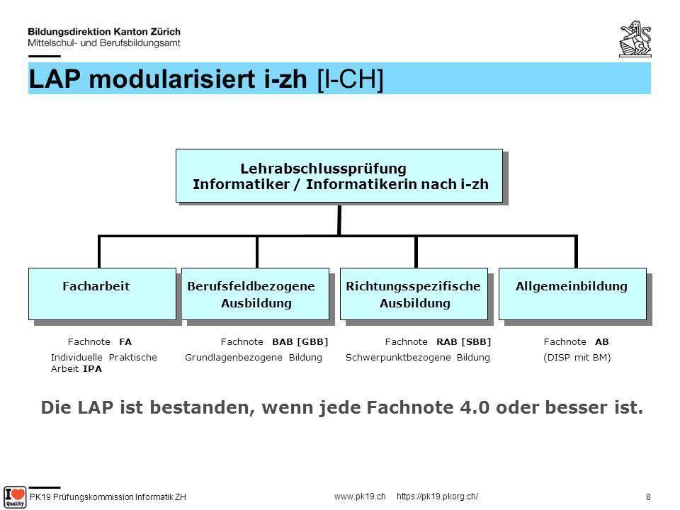 LAP modularisiert i-zh [I-CH]